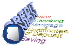 az map icon and credit union services