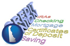 de map icon and credit union services