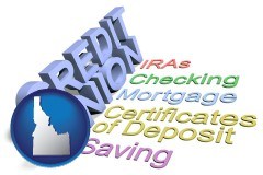 id map icon and credit union services