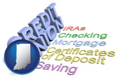 in map icon and credit union services