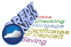 ky map icon and credit union services