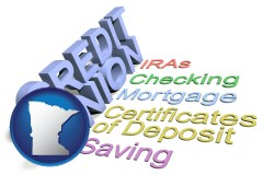 mn map icon and credit union services