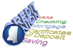 ms map icon and credit union services