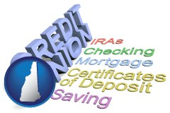 nh map icon and credit union services
